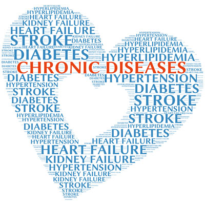 chronic heart disease